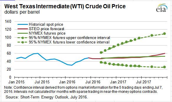 2016-07-15_OIL-1.jpg