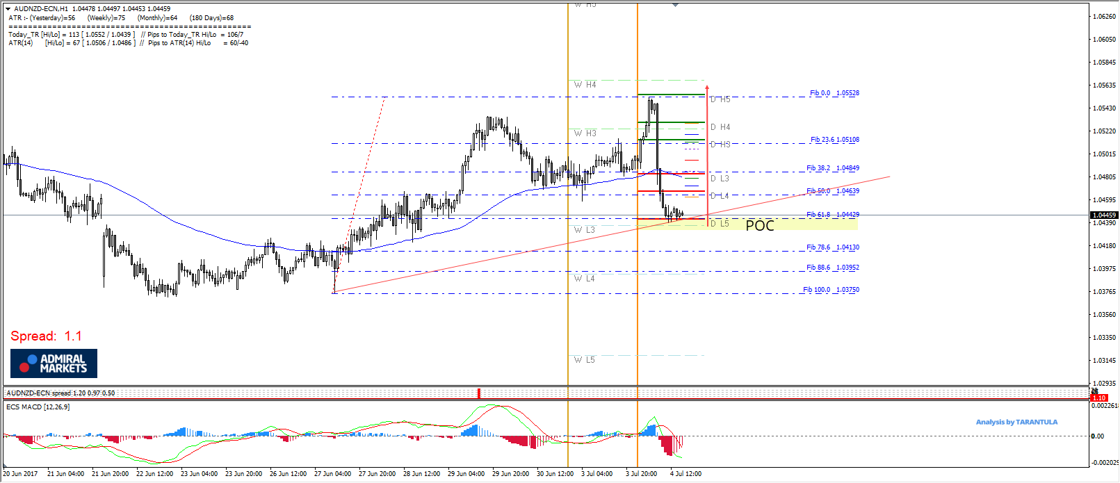 Форекс курс евро 1 месяц в америке кризис