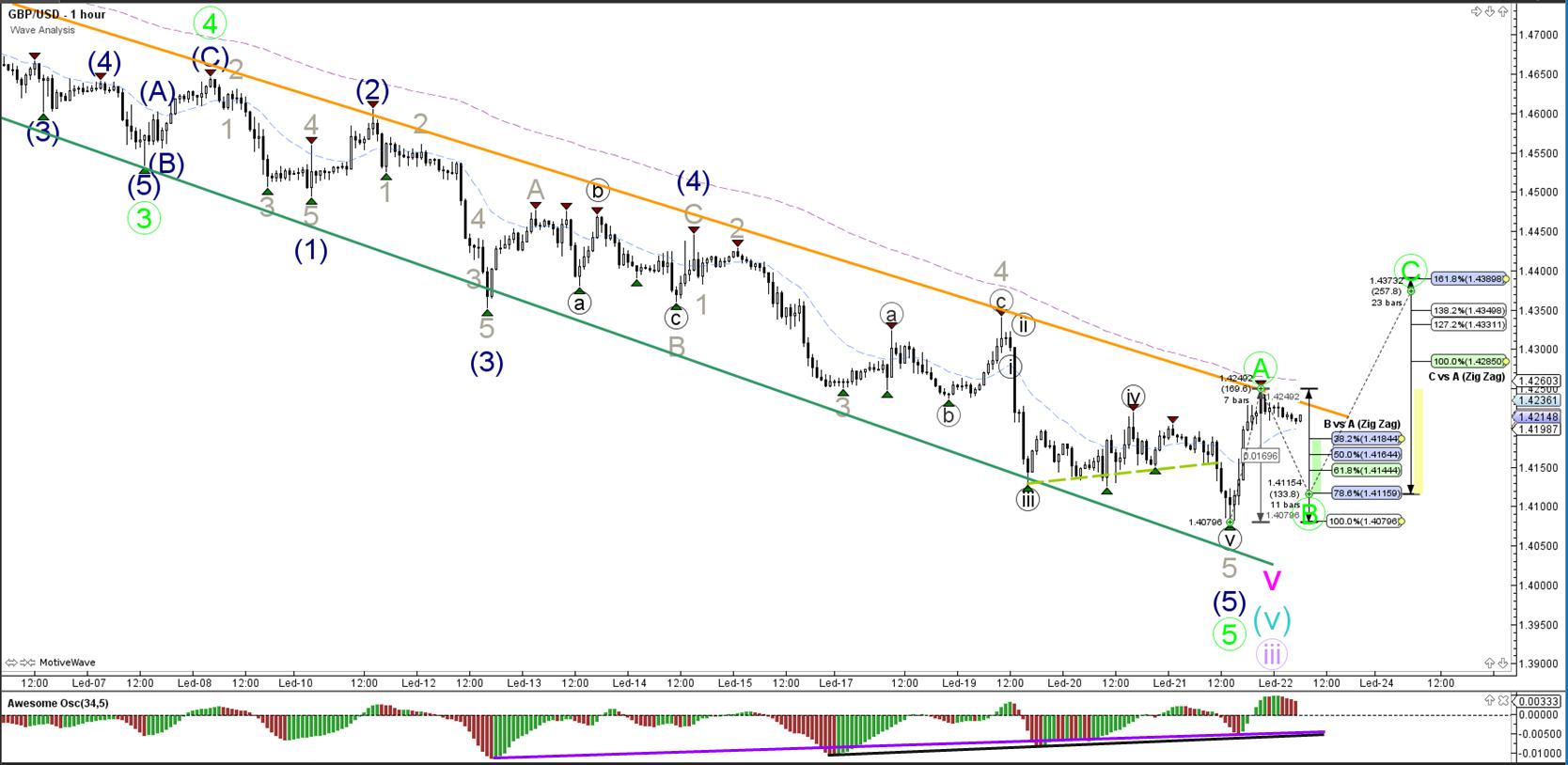 Forex nachrichten euro dollaro americano foto 1