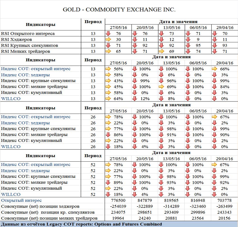 GOLD_COT_Report.jpg