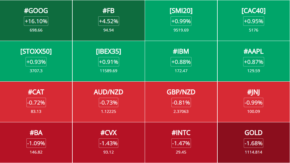 Market_Heat_Map2_MTrading-2.png