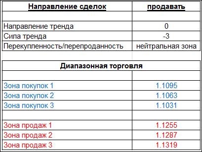 table_011015_EURUSD.PNG
