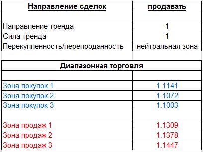table_030915_EURUSD.PNG