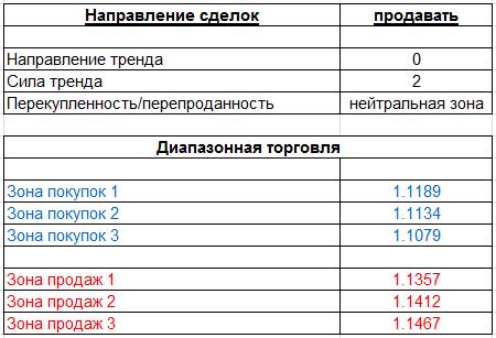 table_040615_EURUSD.PNG
