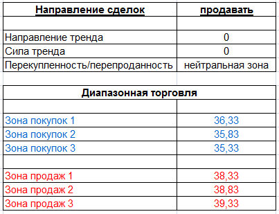 table_050116_OIL-1.PNG