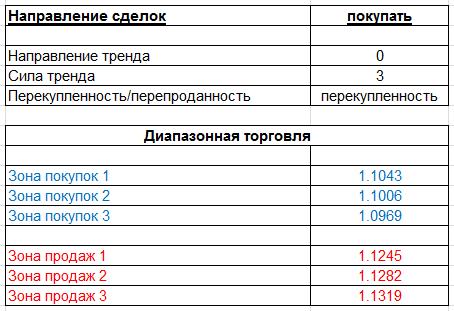 table_050515_EURUSD.PNG
