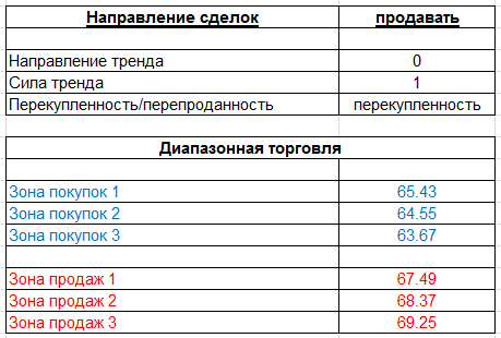 table_050515_OIL.PNG