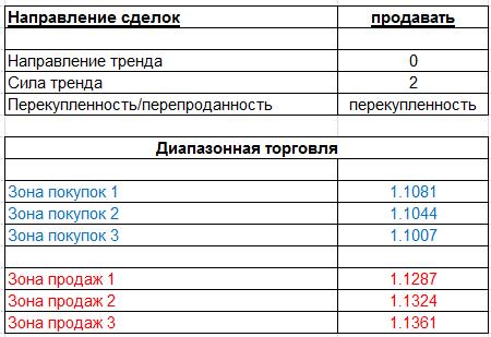 table_060515_EURUSD.PNG