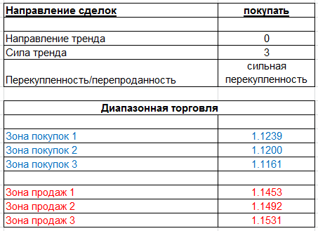 table_070515_EURUSD.PNG
