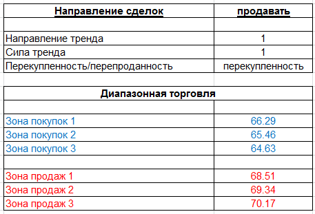 table_070515_OIL.PNG