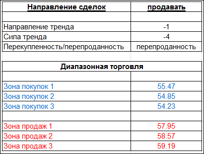 table_070715_OIL.PNG