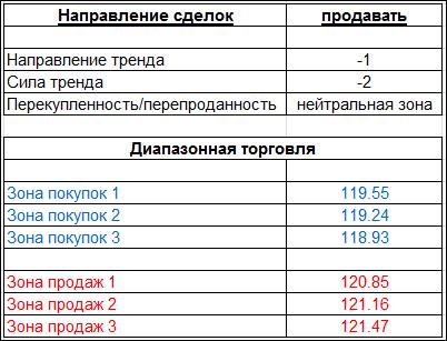 table_071015_USDJPY.PNG