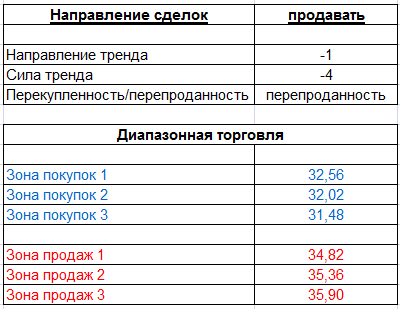 table_080116_OIL.PNG