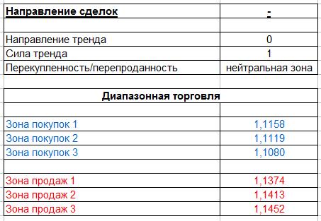 table_080515_EURUSD.PNG