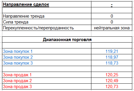 table_080515_USDJPY.PNG