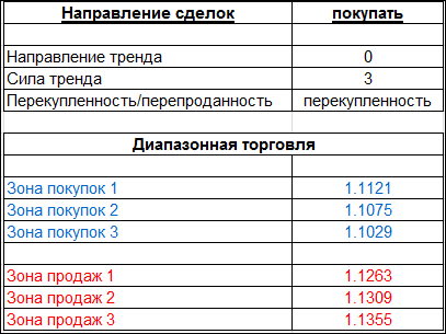table_090216_EURUSD.PNG