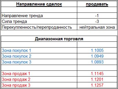 table_090715_EURUSD.PNG