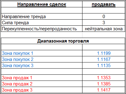 table_091015_EURUSD.PNG