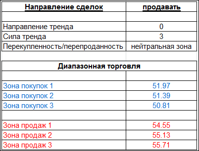 table_091015_OIL.PNG
