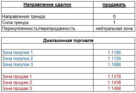 table_100615_EURUSD.PNG