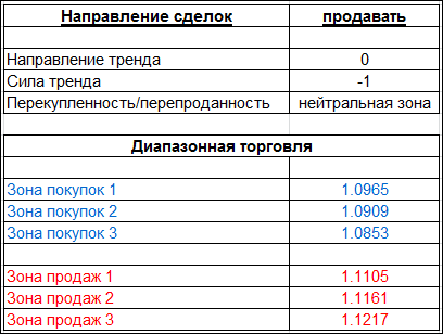 table_100715_EURUSD.PNG