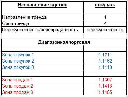 table_110216_EURUSD.PNG