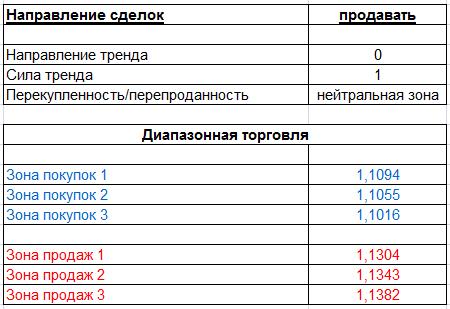 table_110515_EURUSD.PNG