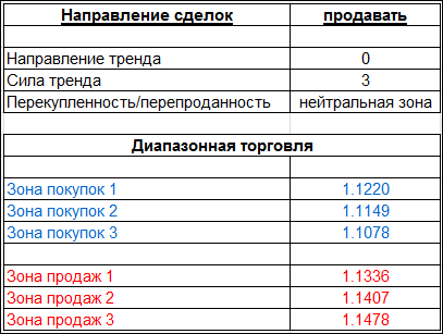 table_110915_EURUSD.PNG