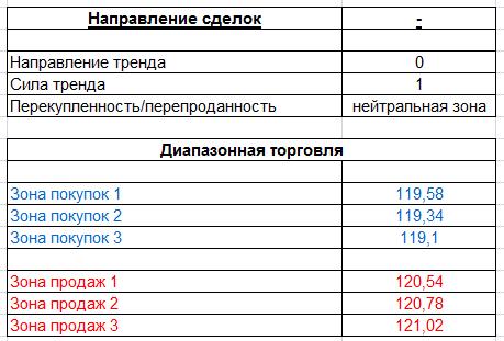 table_120515_USDJPY.PNG