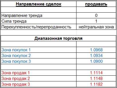 table_120815_EURUSD.PNG