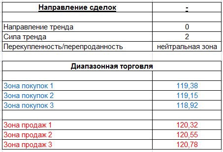 table_130515_USDJPY.PNG