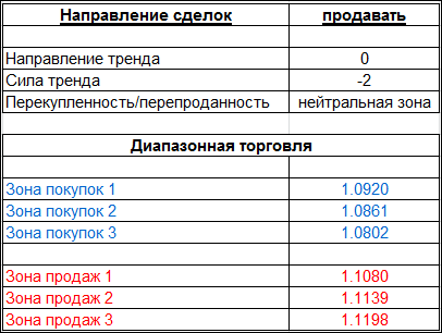 table_140715_EURUSD.PNG
