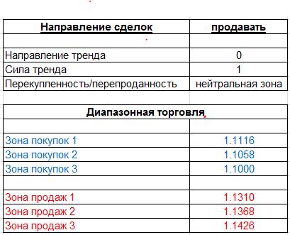 table_150615_EURUSD.PNG