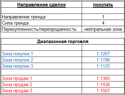 table_150915_EURUSD.PNG