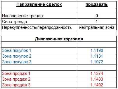 table_160615_EURUSD.PNG