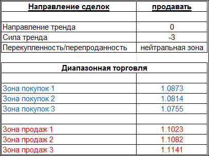 table_160715_EURUSD.PNG