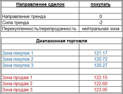 table_161215_USDJPY.PNG