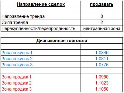 table_180116_EURUSD.PNG