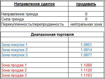table_190815_EURUSD.PNG