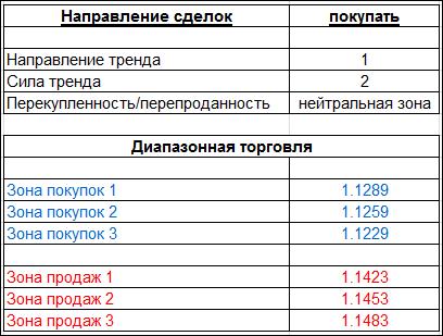 table_191015_EURUSD.PNG
