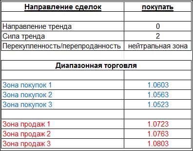 table_200117_EURUSD.PNG