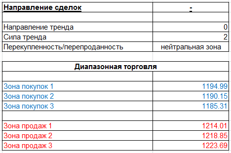 table_200415_GOLD.PNG