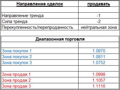 table_220715_EURUSD.PNG