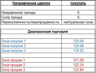 table_221215_USDJPY.PNG