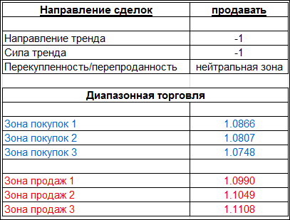 table_230715_EURUSD.PNG
