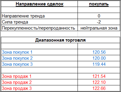 table_231215_USDJPY.PNG