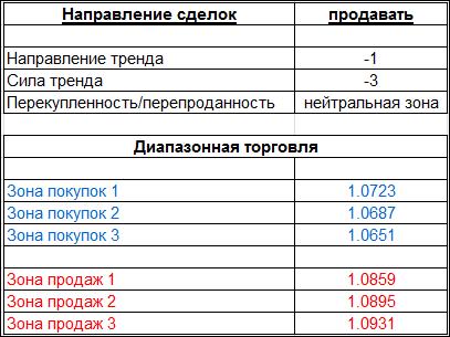 table_250116_EURUSD.PNG