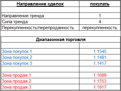 table_250815_EURUSD.PNG