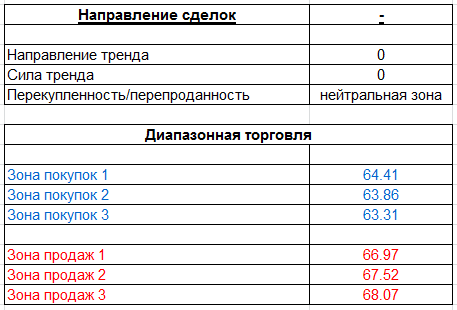 table_260515_OIL.PNG