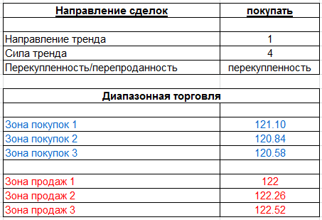 table_260515_USDJPY.PNG